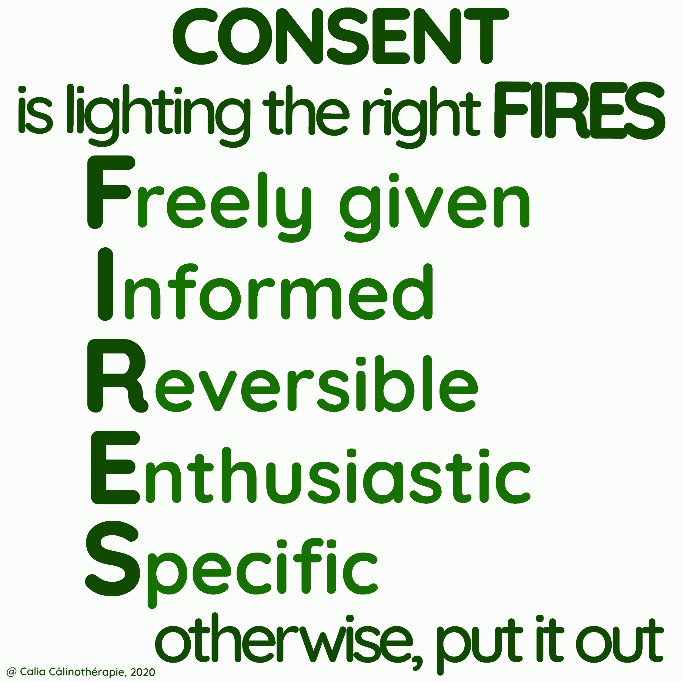 Consent ...make sure you light the right FIRES (Freely given, Informed, Reversible, Enthusiastic, Specific) otherwise, put it out!