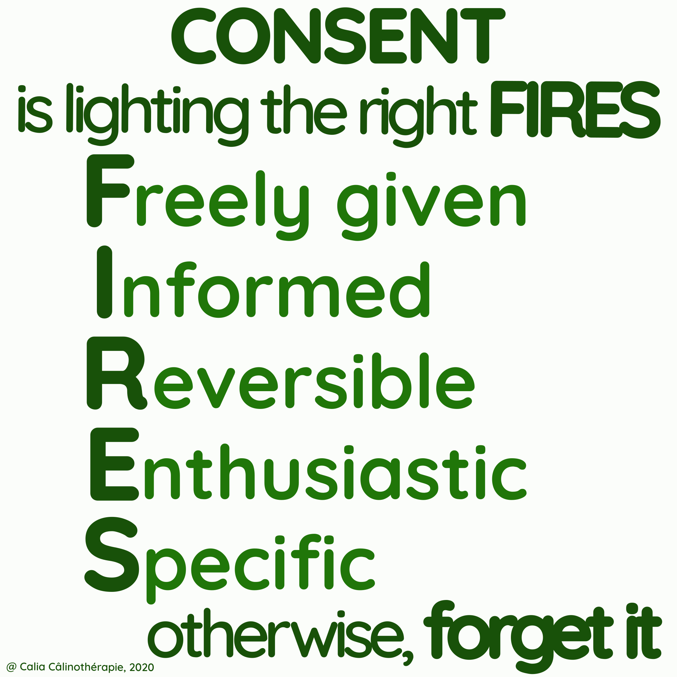 Consent ...make sure you light the right FIRES (Freely given, Informed, Reversible, Enthusiastic, Specific) otherwise, forget it!
